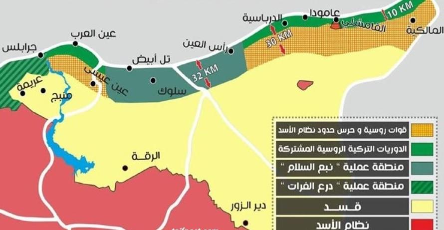 خارطة توزع القوى على الارض السورية